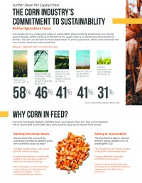 2016 National Corn Yield Contest Results